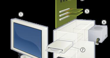 مكونات الحاسوب تعريفه ومكوناته و حدات التخزين